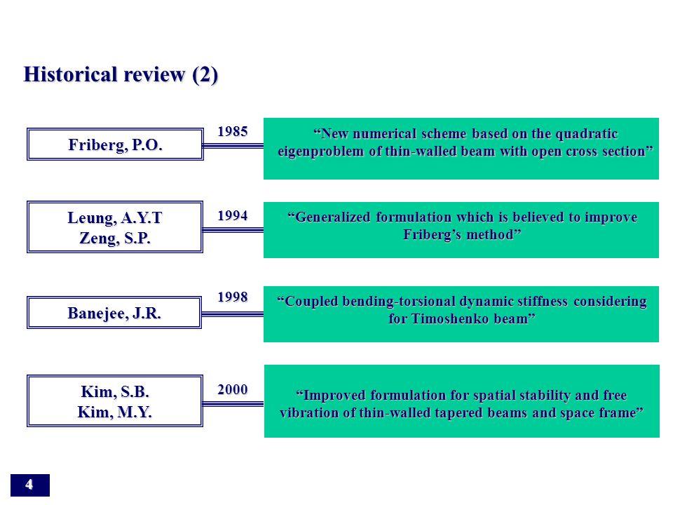  Introduction Historical review (1) Argyris, J.H.