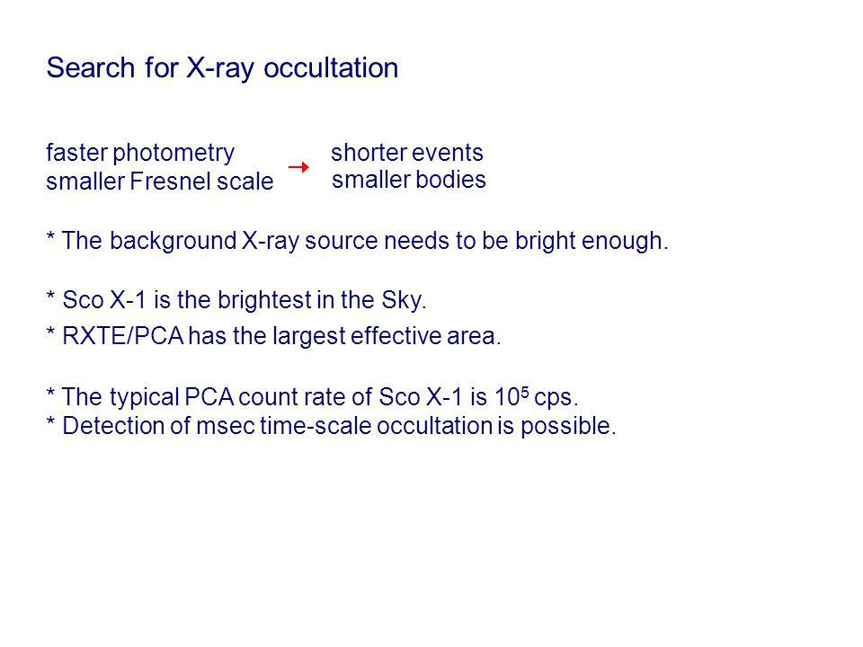 Search for X-ray occultation faster photometry smaller Fresnel scale shorter events smaller bodies * The background X-ray source needs to be bright enough.