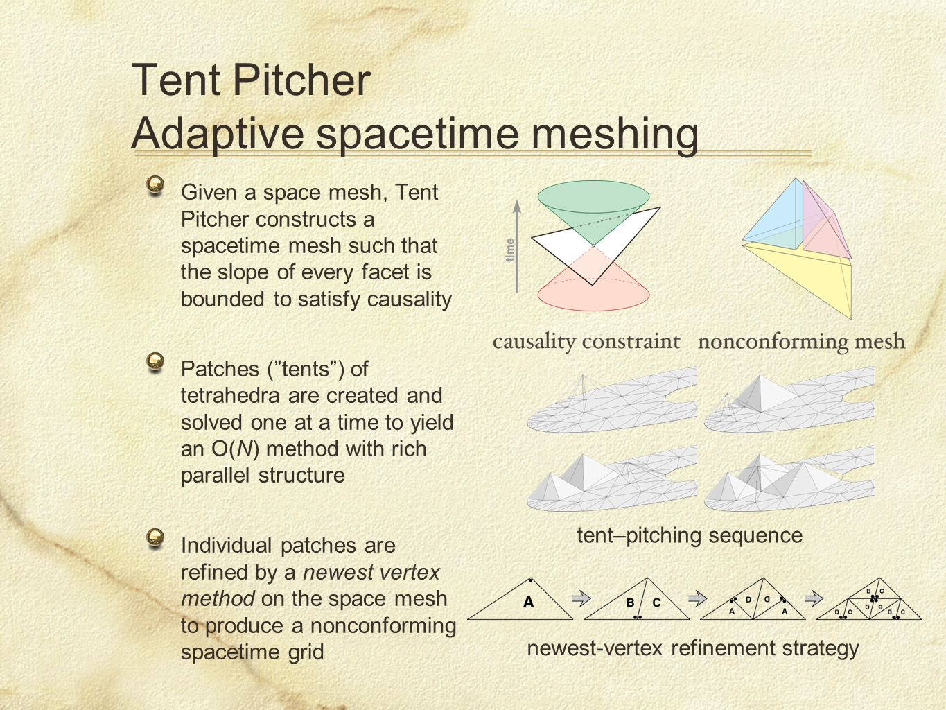 Tent Pitcher Adaptive spacetime meshing Given a space mesh, Tent Pitcher constructs a spacetime mesh such that the slope of every facet is bounded to satisfy causality Patches ( tents ) of tetrahedra are created and solved one at a time to yield an O(N) method with rich parallel structure Individual patches are refined by a newest vertex method on the space mesh to produce a nonconforming spacetime grid tent–pitching sequence newest-vertex refinement strategy