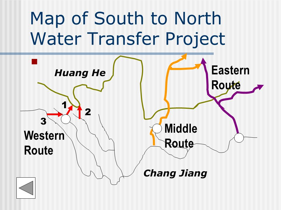 south north water transfer project