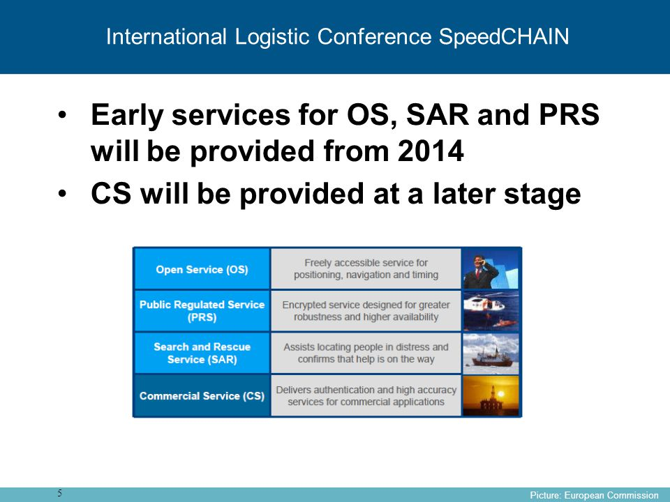 Early services for OS, SAR and PRS will be provided from 2014 CS will be provided at a later stage 5 International Logistic Conference SpeedCHAIN Picture: European Commission
