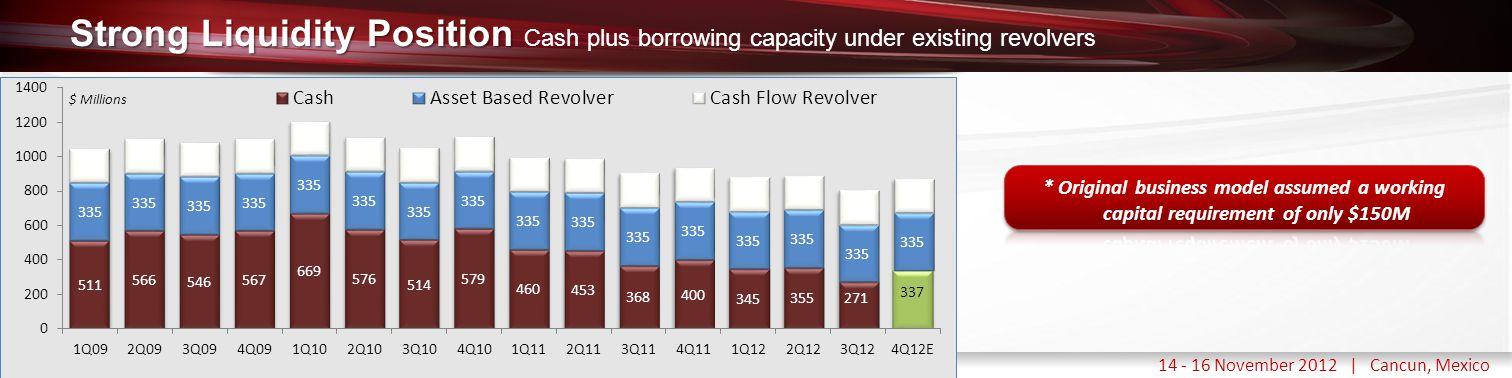Haga clic para modificar el estilo de título del patrón 14 - 16 November 2012 | Cancun, Mexico Strong Liquidity Position Strong Liquidity Position Cas