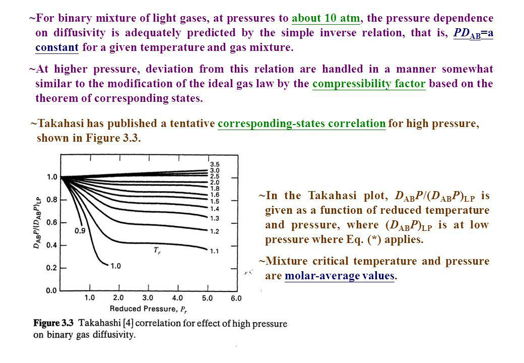 ~For binary mixture of light gases, at pressures to about 10 atm, the pressure dependence on diffusivity is adequately predicted by the simple inverse relation, that is, PD AB =a constant for a given temperature and gas mixture.