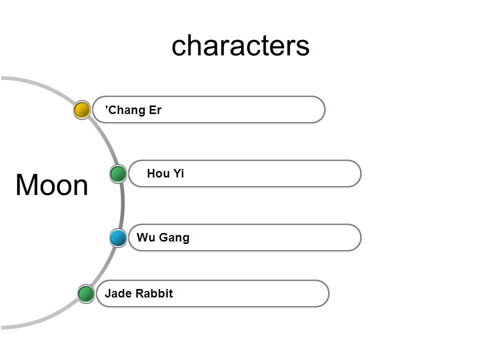 characters Wu Gang Hou Yi Moon 'Chang Er Jade Rabbit