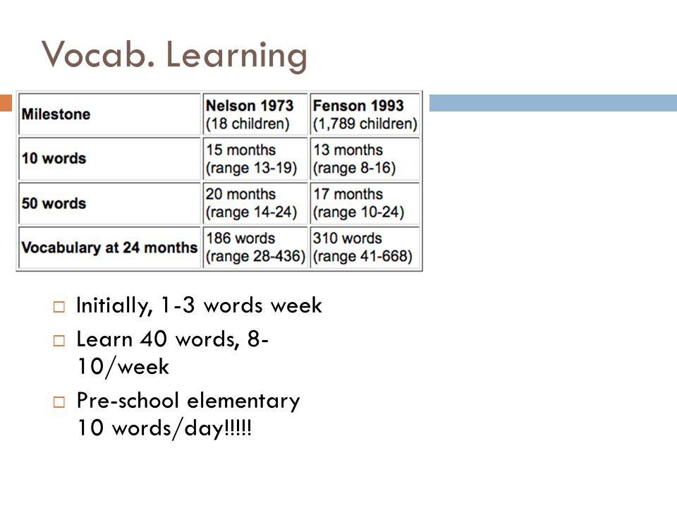 Vocab. Learning  Initially, 1-3 words week  Learn 40 words, 8- 10/week  Pre-school elementary 10 words/day!!!!!