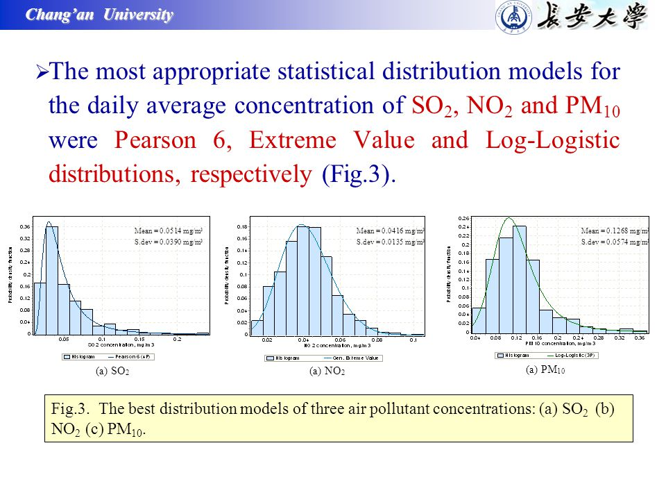 Chang'an University  The most appropriate statistical distribution models for the daily average concentration of SO 2, NO 2 and PM 10 were Pearson 6, Extreme Value and Log-Logistic distributions, respectively (Fig.3).