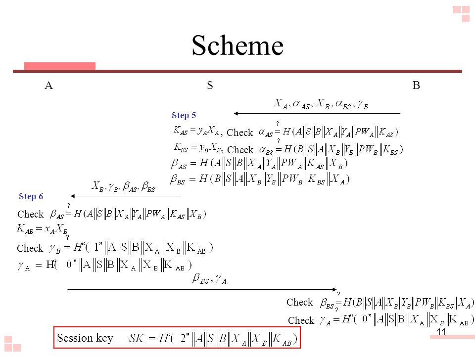 11 Scheme A SB Step 5 Check Step 6 Check,, Session key