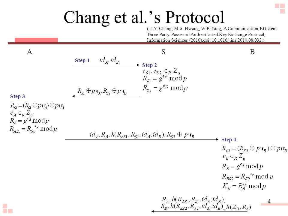 4 Chang et al.'s Protocol ( T-Y. Chang, M-S. Hwang, W-P. Yang, A Communication-Efficient Three-Party Password Authenticated Key Exchange Protocol, Inf