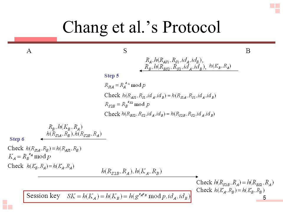 5 Chang et al.'s Protocol A SB,, Check Step 5 Check Step 6 Session key