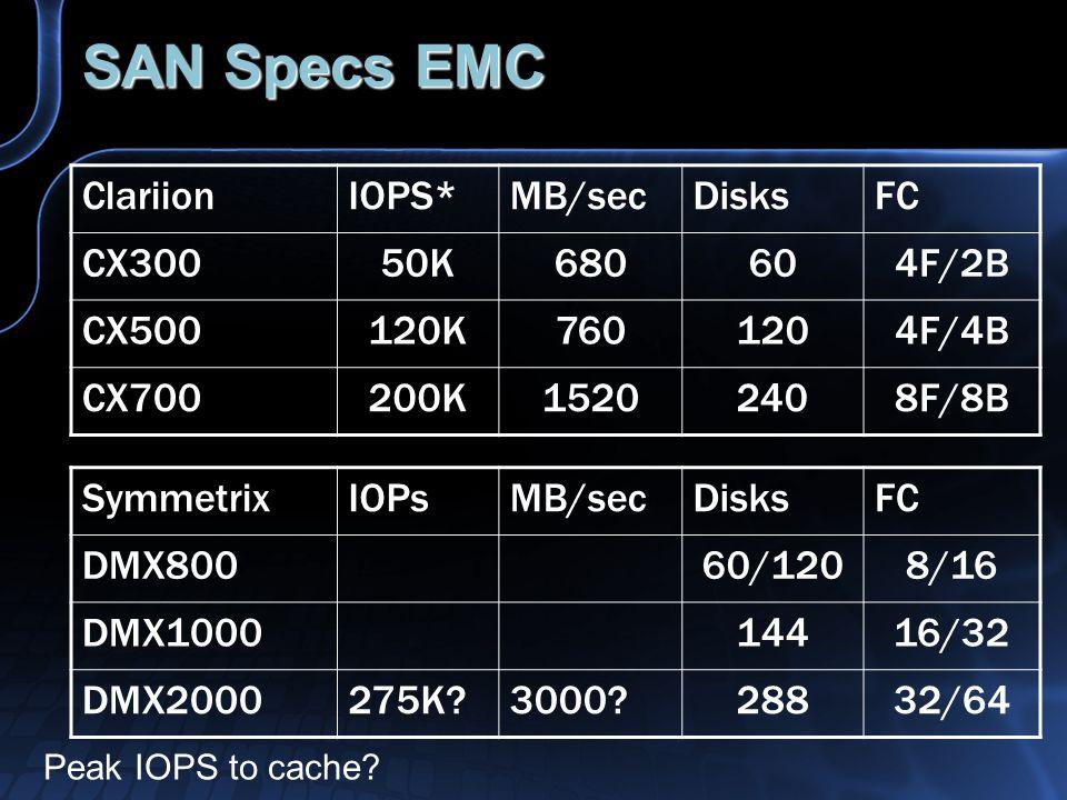 SAN Specs EMC ClariionIOPS*MB/secDisksFC CX30050K680604F/2B CX500120K7601204F/4B CX700200K15202408F/8B SymmetrixIOPsMB/secDisksFC DMX80060/1208/16 DMX100014416/32 DMX2000275K 3000 28832/64 Peak IOPS to cache