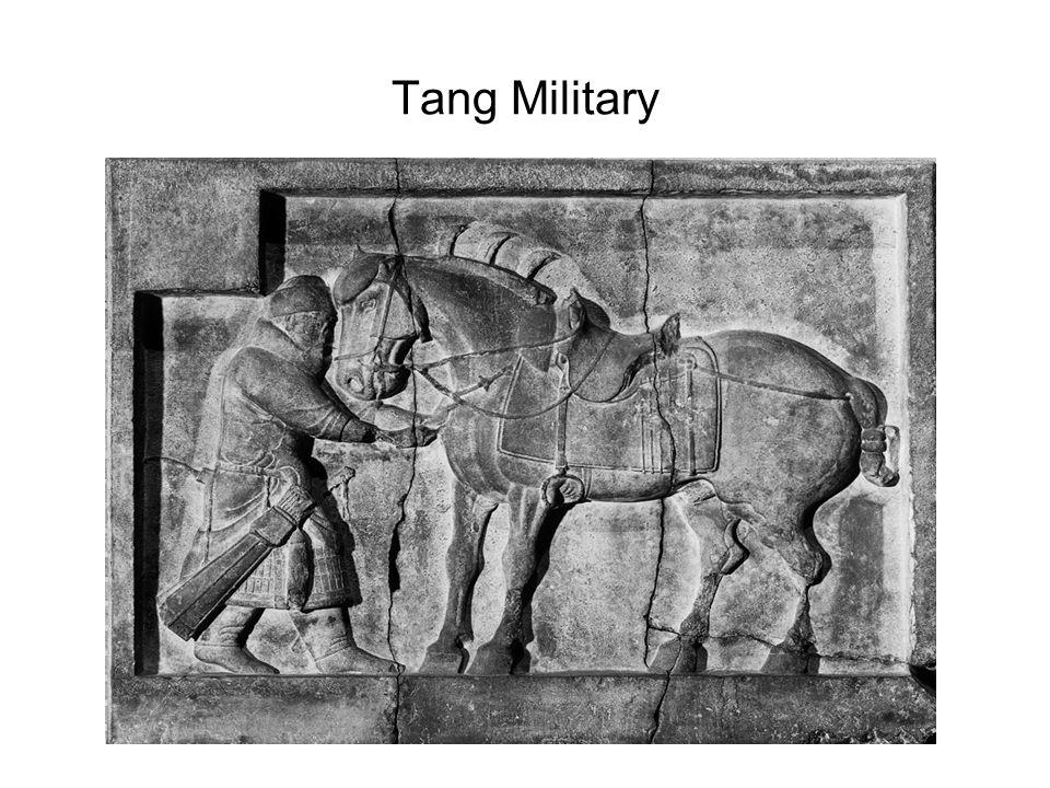 Tang Military