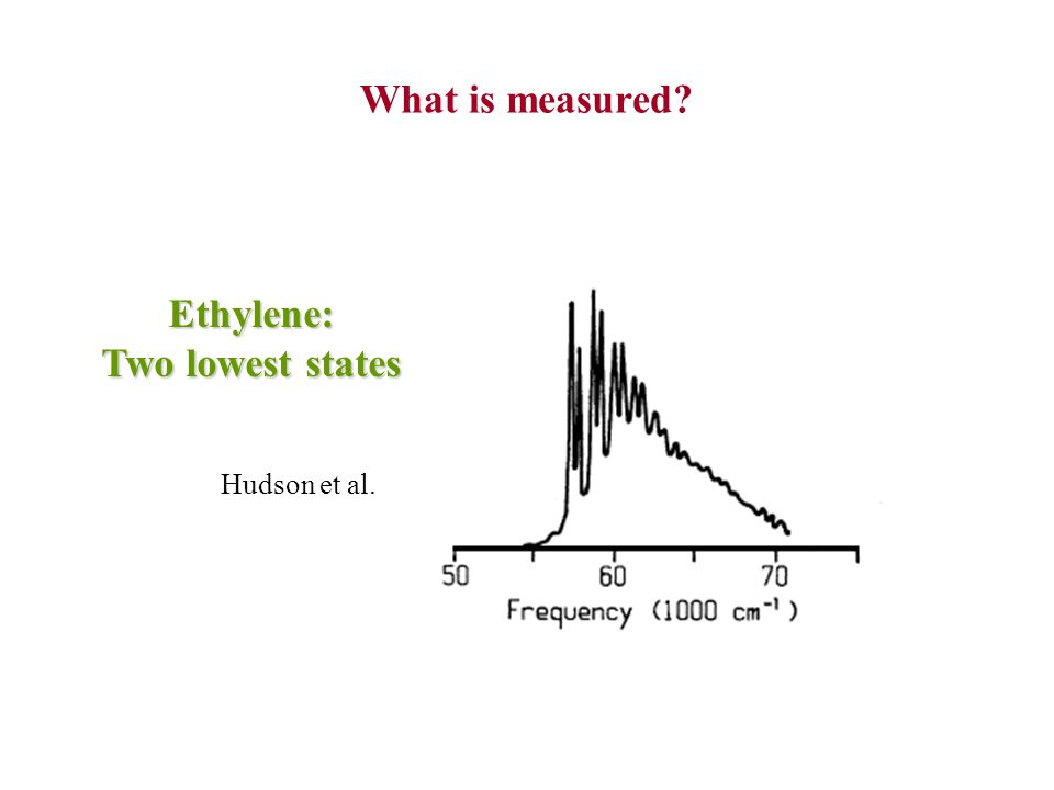 What is measured Ethylene: Two lowest states Hudson et al.
