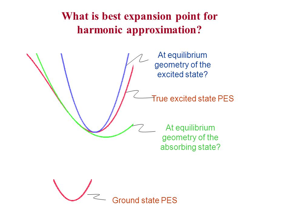 Ground state PES At equilibrium geometry of the absorbing state.