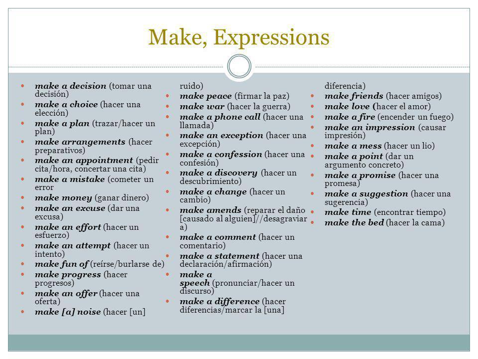 Make, Expressions make a decision (tomar una decisión) make a choice (hacer una elección) make a plan (trazar/hacer un plan) make arrangements (hacer