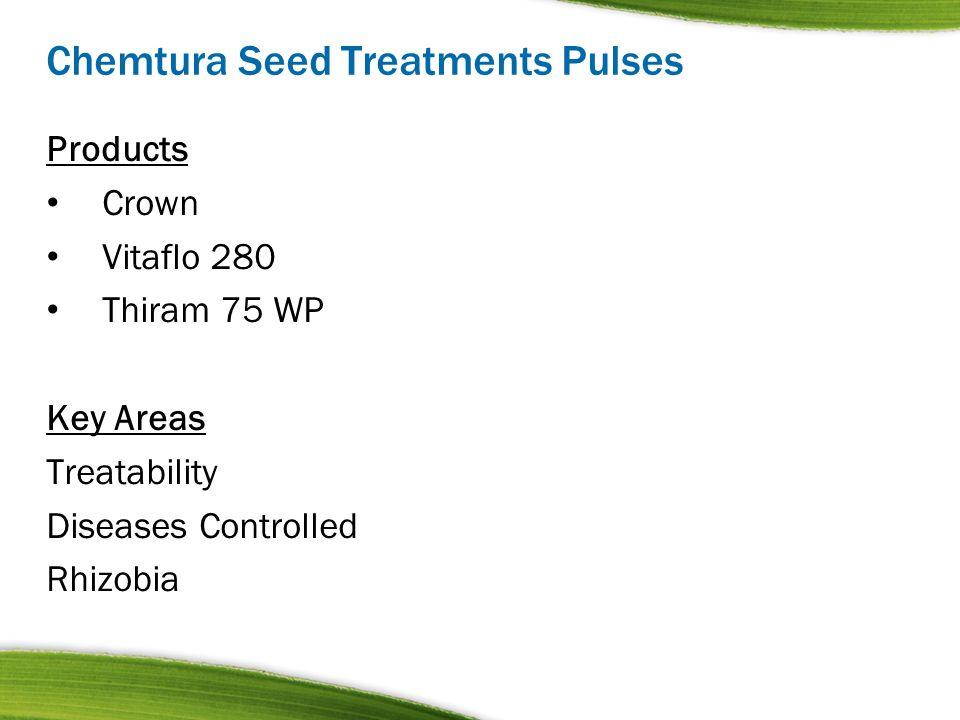 Chemtura Seed Treatments Pulses Products Crown Vitaflo 280 Thiram 75 WP Key Areas Treatability Diseases Controlled Rhizobia