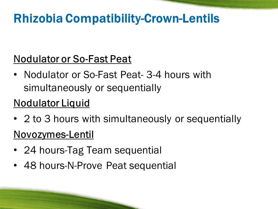Rhizobia Compatibility-Crown-Lentils Nodulator or So-Fast Peat Nodulator or So-Fast Peat- 3-4 hours with simultaneously or sequentially Nodulator Liqu