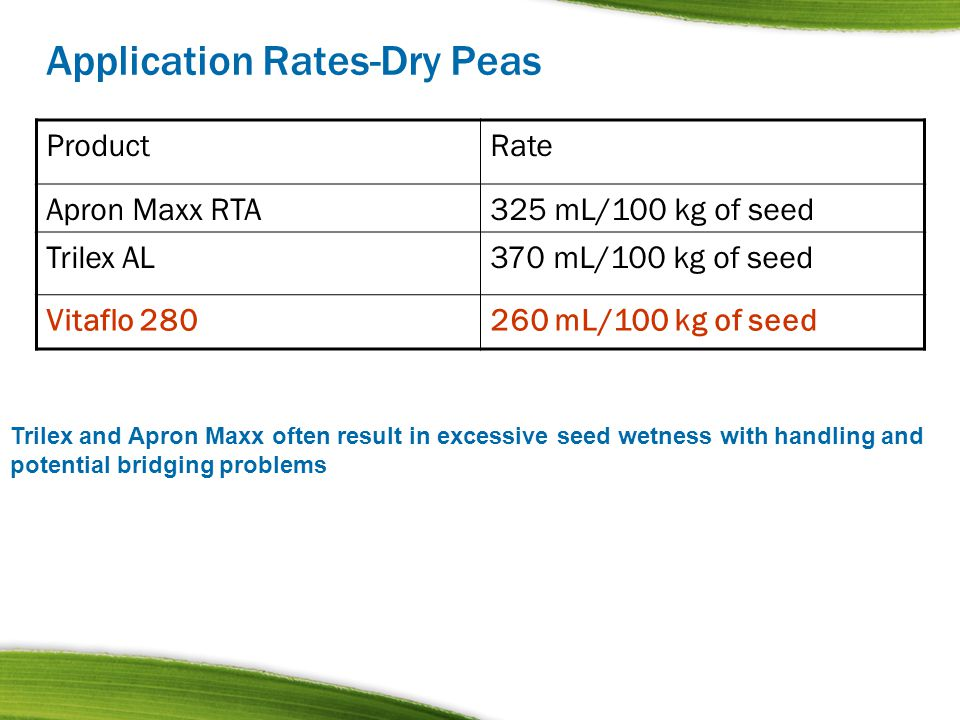 Application Rates-Dry Peas ProductRate Apron Maxx RTA325 mL/100 kg of seed Trilex AL370 mL/100 kg of seed Vitaflo 280260 mL/100 kg of seed Trilex and