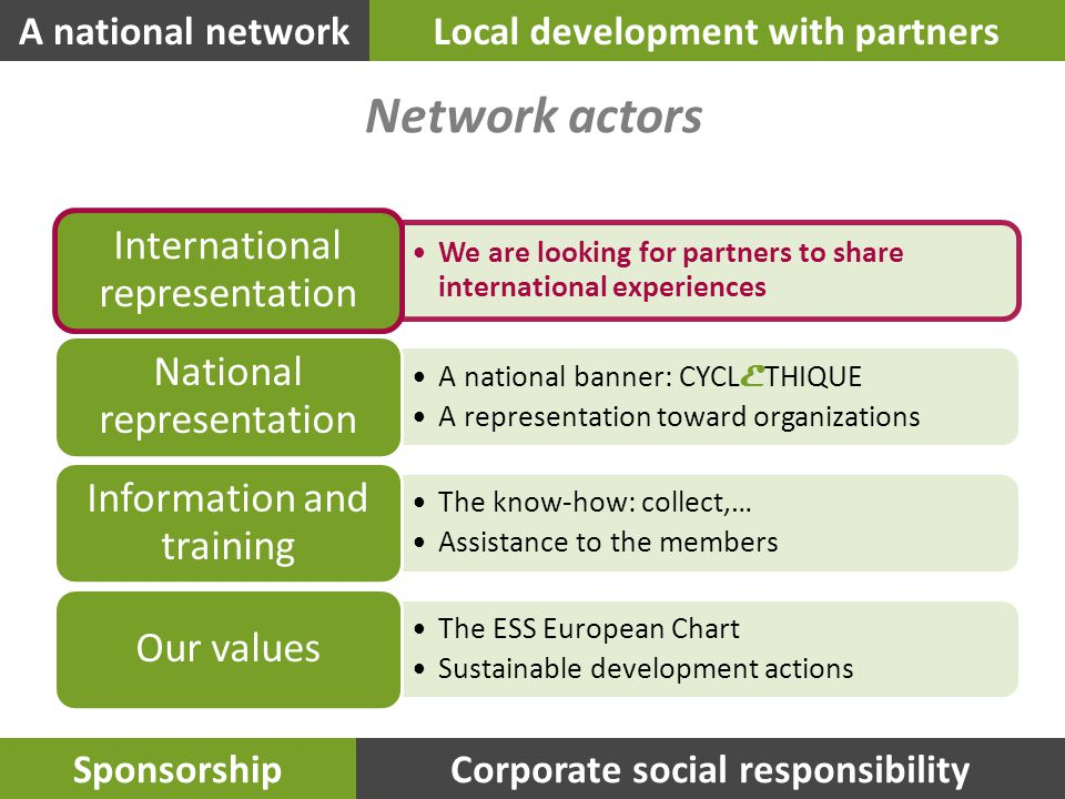 A national networkLocal development with partners SponsorshipCorporate social responsibility We are looking for partners to share international experiences International representation A national banner: CYCL E THIQUE A representation toward organizations National representation The know-how: collect,… Assistance to the members Information and training The ESS European Chart Sustainable development actions Our values Network actors