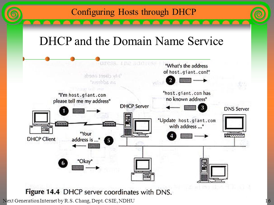 Next Generation Internet by R.S. Chang, Dept. CSIE, NDHU16 Configuring Hosts through DHCP DHCP and the Domain Name Service