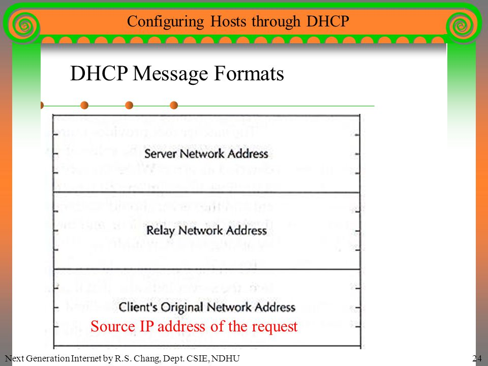 Next Generation Internet by R.S. Chang, Dept. CSIE, NDHU24 Configuring Hosts through DHCP DHCP Message Formats Source IP address of the request