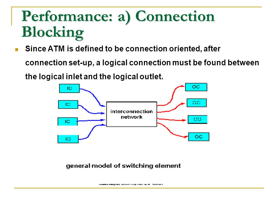 Performance: a) Connection Blocking Since ATM is defined to be connection oriented, after connection set-up, a logical connection must be found betwee
