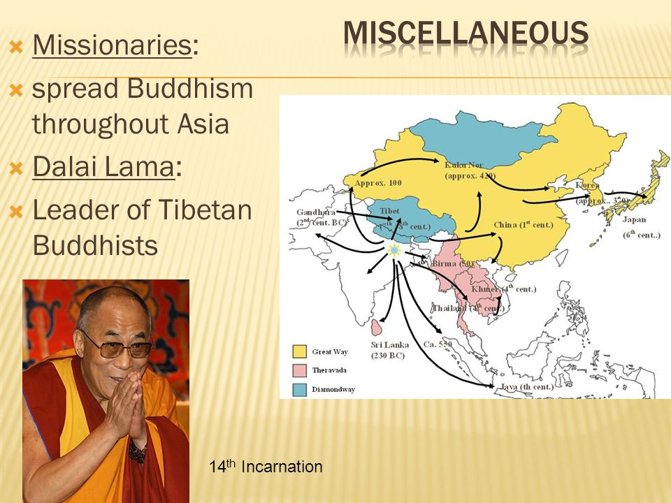 Missionaries:  spread Buddhism throughout Asia  Dalai Lama:  Leader of Tibetan Buddhists 14 th Incarnation