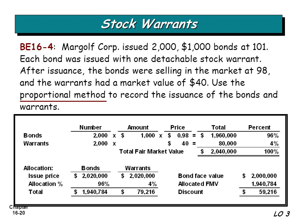 Chapter 16-20 BE16-4: Margolf Corp. issued 2,000, $1,000 bonds at 101. Each bond was issued with one detachable stock warrant. After issuance, the bon