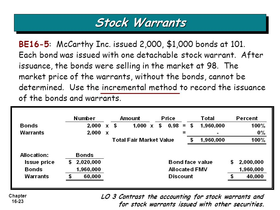 Chapter 16-23 BE16-5: McCarthy Inc. issued 2,000, $1,000 bonds at 101. Each bond was issued with one detachable stock warrant. After issuance, the bon