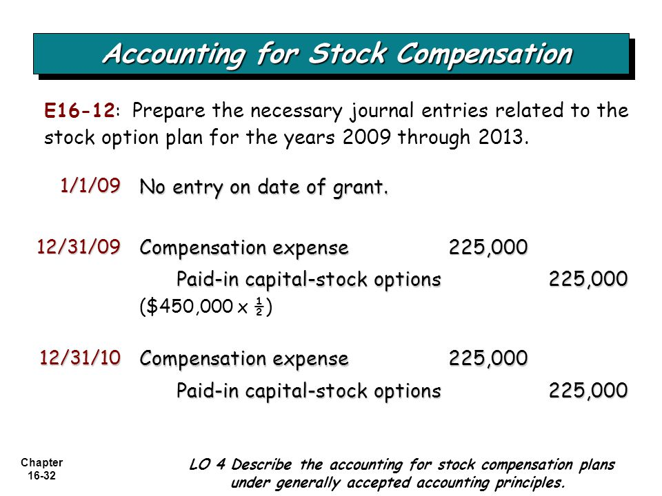Chapter 16-32 No entry on date of grant. E16-12: Prepare the necessary journal entries related to the stock option plan for the years 2009 through 201