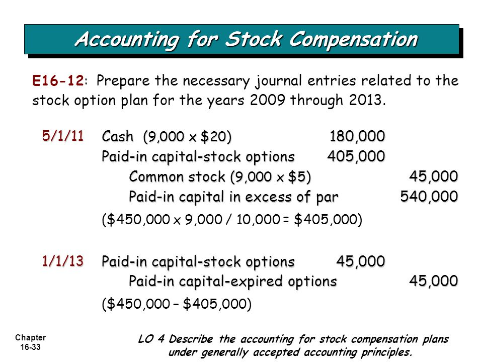 Chapter 16-33 LO 4 Describe the accounting for stock compensation plans under generally accepted accounting principles.