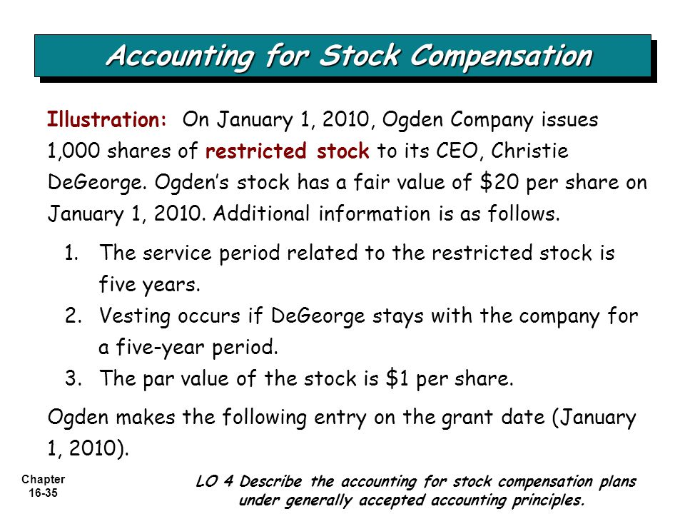 Chapter 16-35 LO 4 Describe the accounting for stock compensation plans under generally accepted accounting principles. Accounting for Stock Compensat