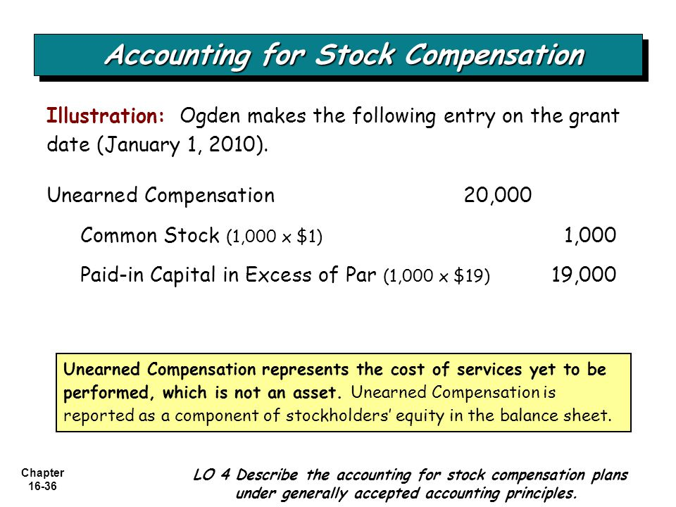 Chapter 16-36 LO 4 Describe the accounting for stock compensation plans under generally accepted accounting principles. Accounting for Stock Compensat