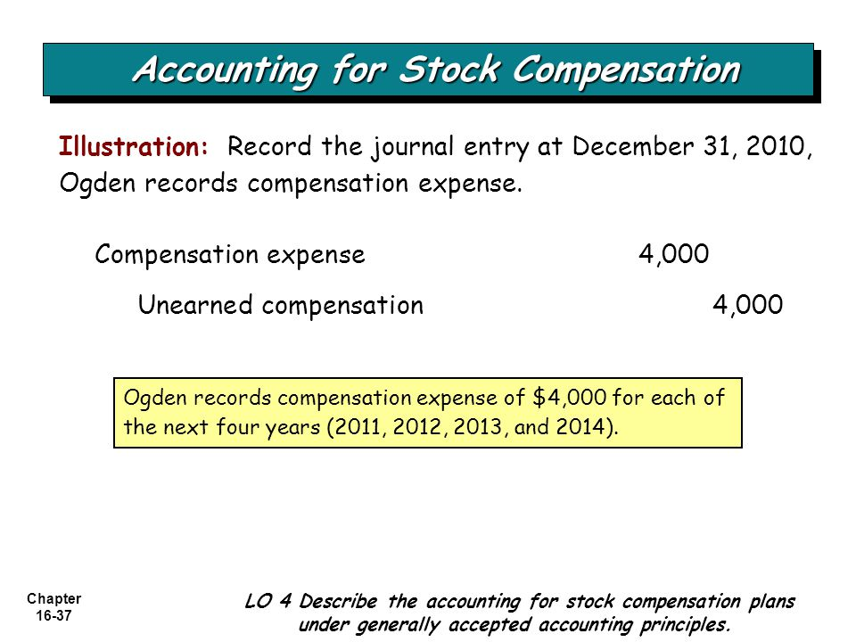 Chapter 16-37 LO 4 Describe the accounting for stock compensation plans under generally accepted accounting principles. Accounting for Stock Compensat