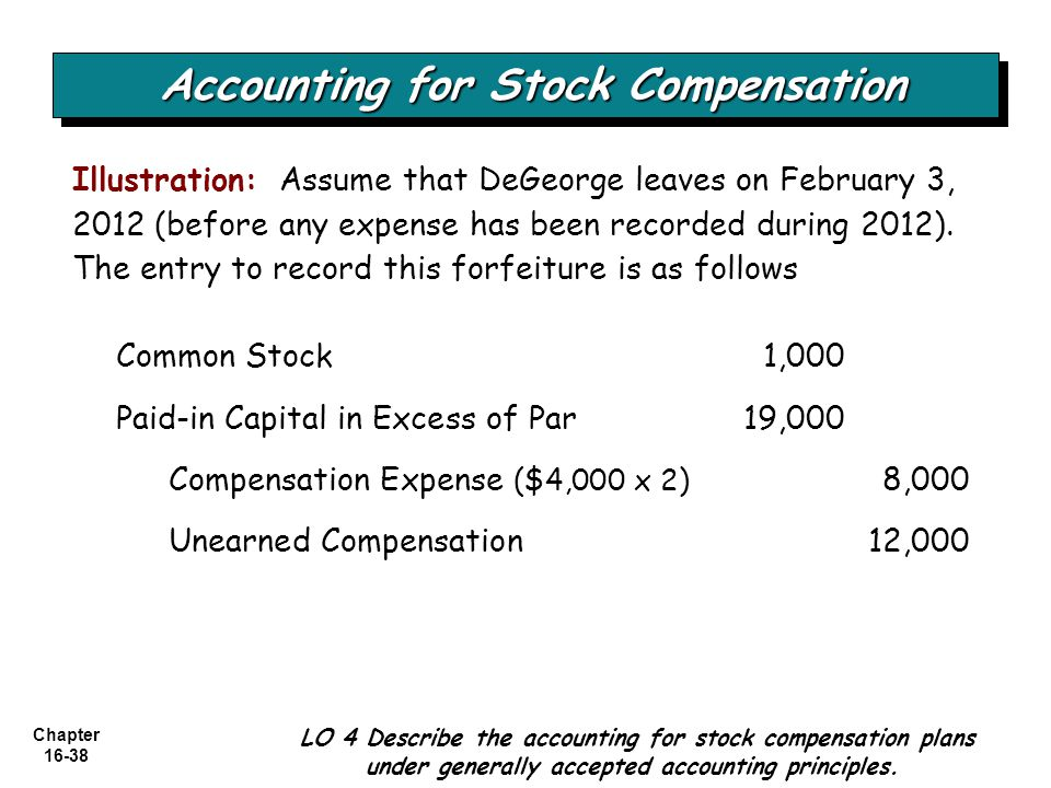 Chapter 16-38 LO 4 Describe the accounting for stock compensation plans under generally accepted accounting principles. Accounting for Stock Compensat