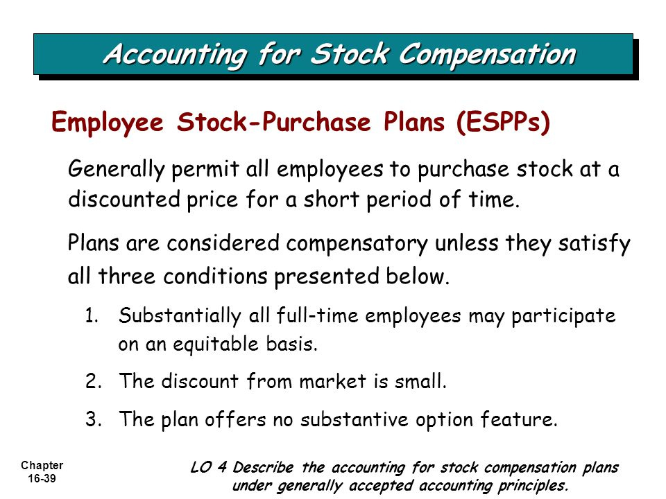 Chapter 16-39 Employee Stock-Purchase Plans (ESPPs) Generally permit all employees to purchase stock at a discounted price for a short period of time.