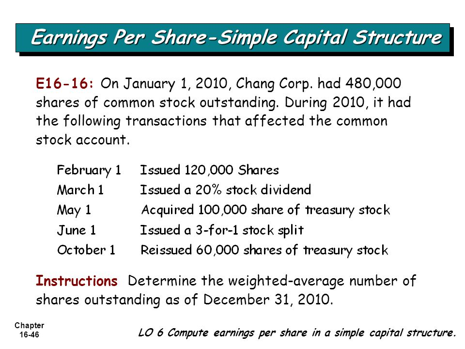 Chapter 16-46 LO 6 Compute earnings per share in a simple capital structure. Earnings Per Share-Simple Capital Structure E16-16: On January 1, 2010, C