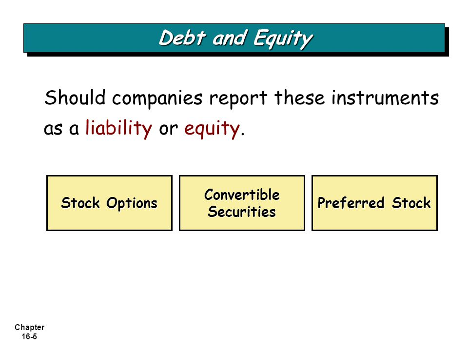 Chapter 16-5 Should companies report these instruments as a liability or equity.