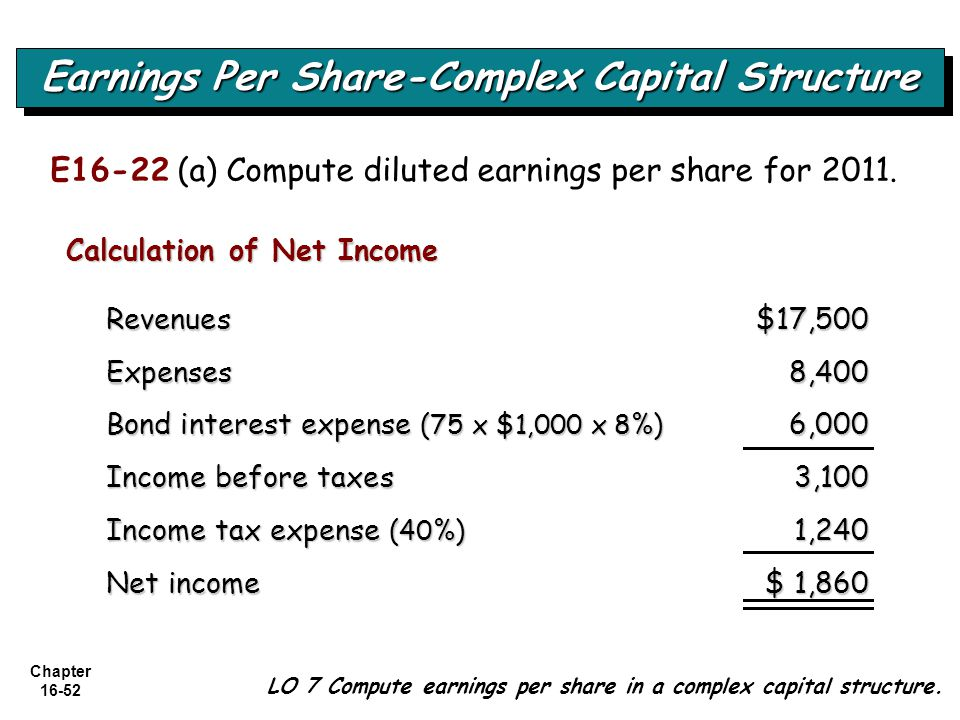 Chapter 16-52 LO 7 Compute earnings per share in a complex capital structure.