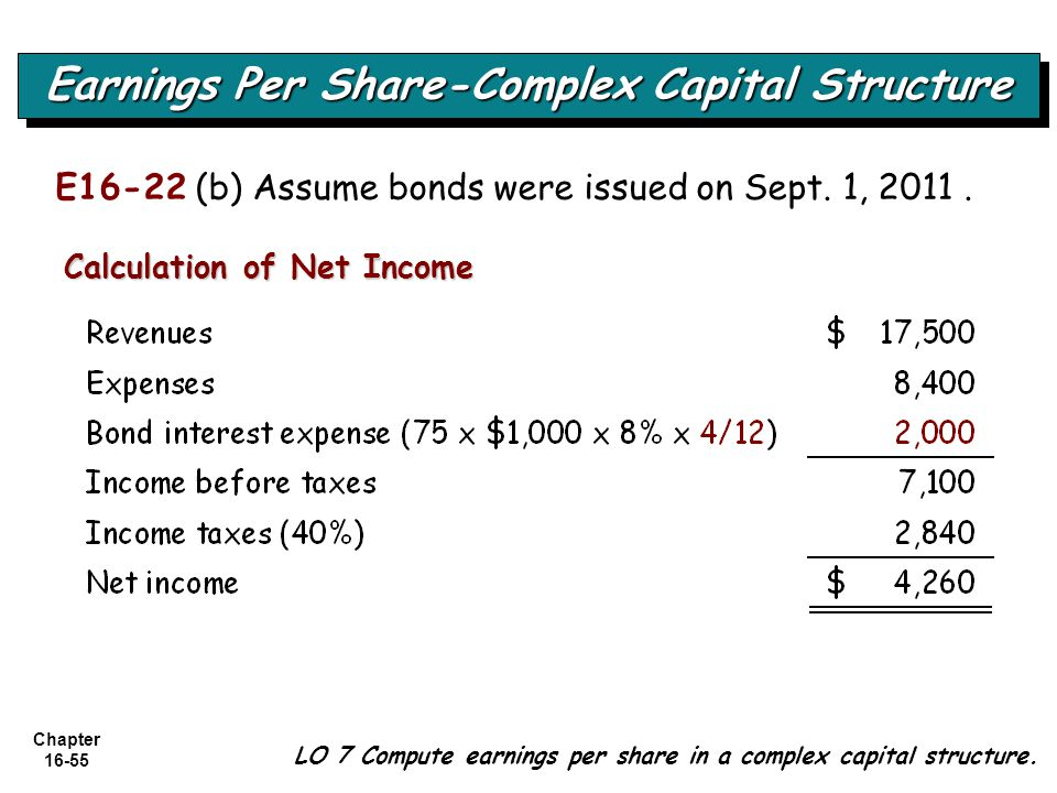 Chapter 16-55 LO 7 Compute earnings per share in a complex capital structure.