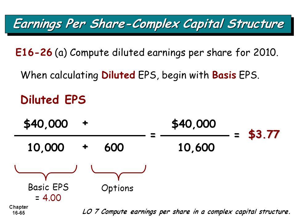 Chapter 16-65 LO 7 Compute earnings per share in a complex capital structure. Earnings Per Share-Complex Capital Structure E16-26 (a) Compute diluted