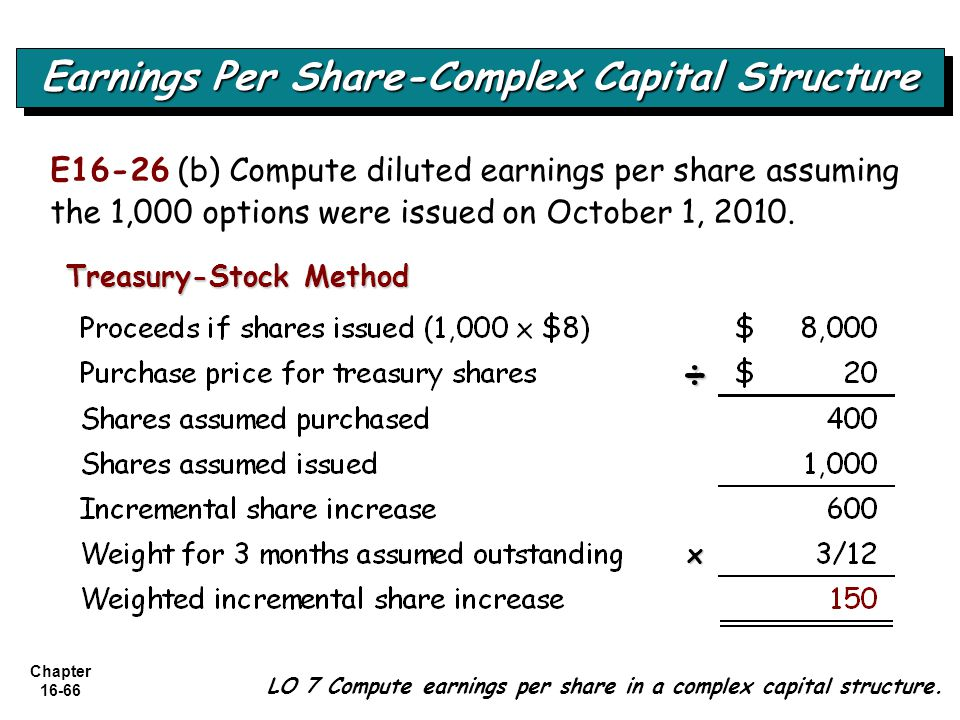 Chapter 16-66 LO 7 Compute earnings per share in a complex capital structure.