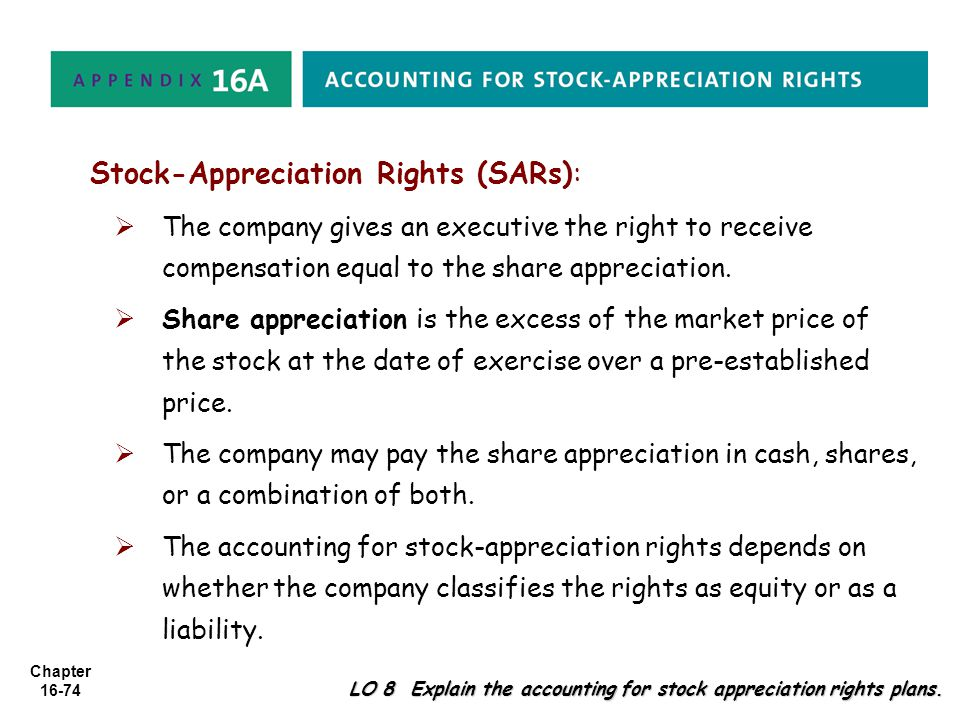 Chapter 16-74 LO 8 Explain the accounting for stock appreciation rights plans. Stock-Appreciation Rights (SARs):   The company gives an executive th