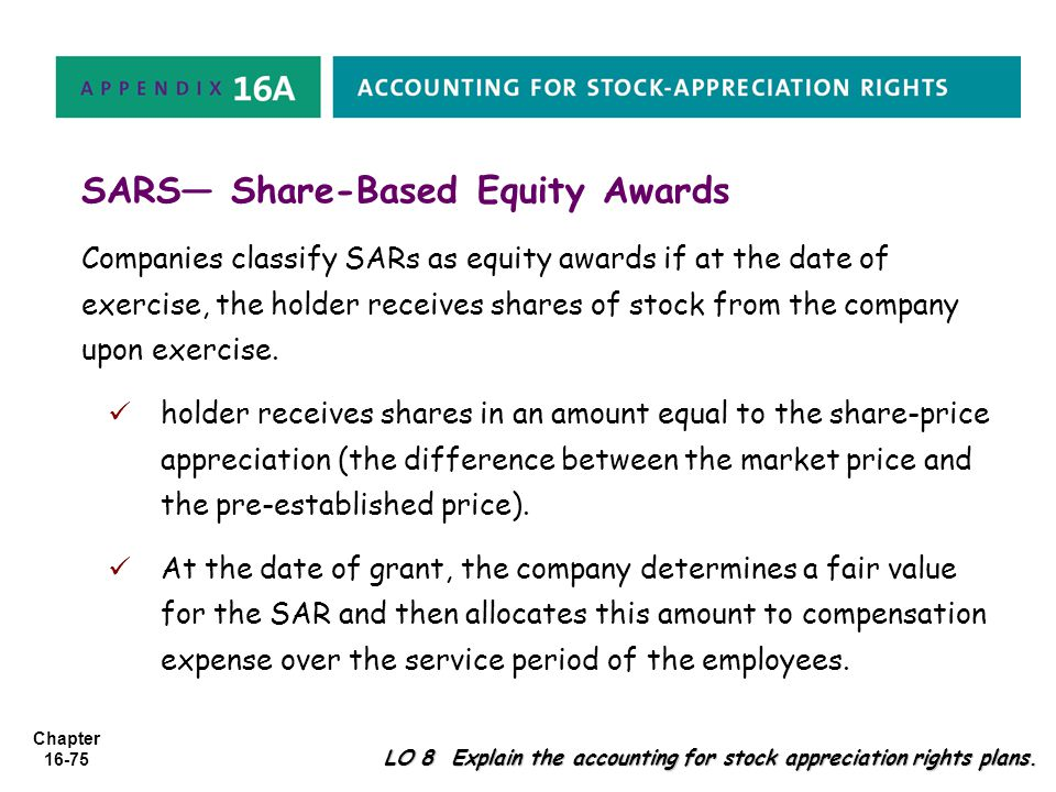 Chapter 16-75 LO 8 Explain the accounting for stock appreciation rights plans. SARS— Share-Based Equity Awards Companies classify SARs as equity award