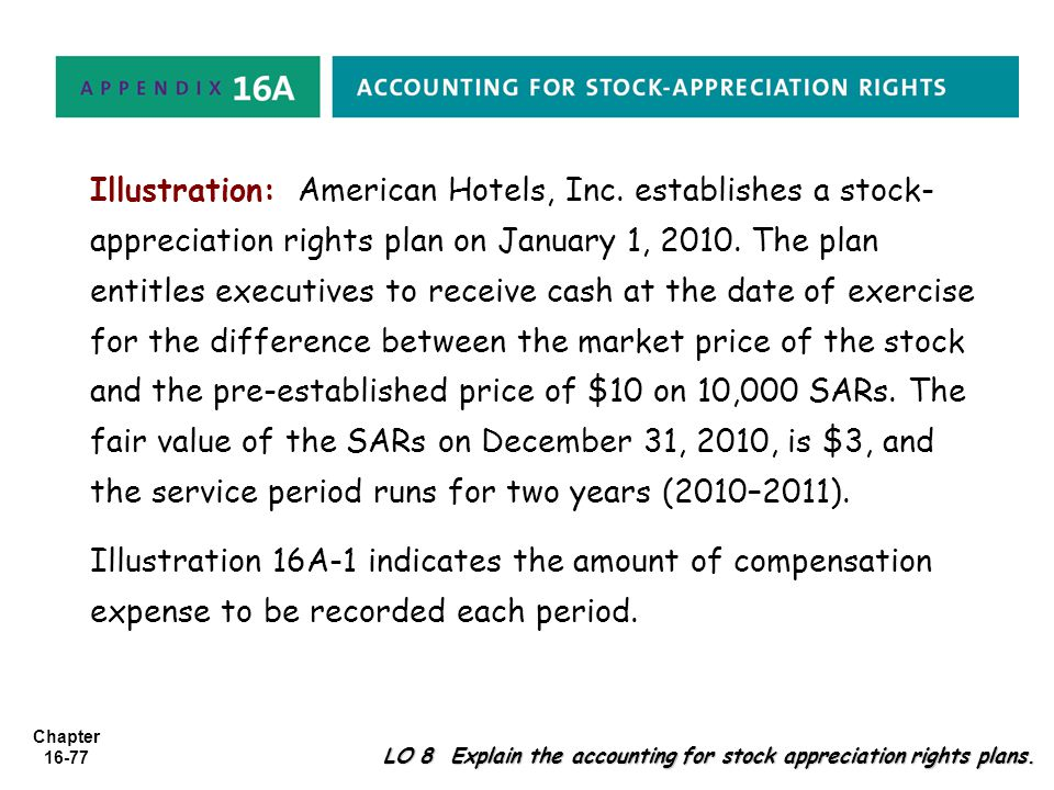 Chapter 16-77 LO 8 Explain the accounting for stock appreciation rights plans. Illustration: American Hotels, Inc. establishes a stock- appreciation r