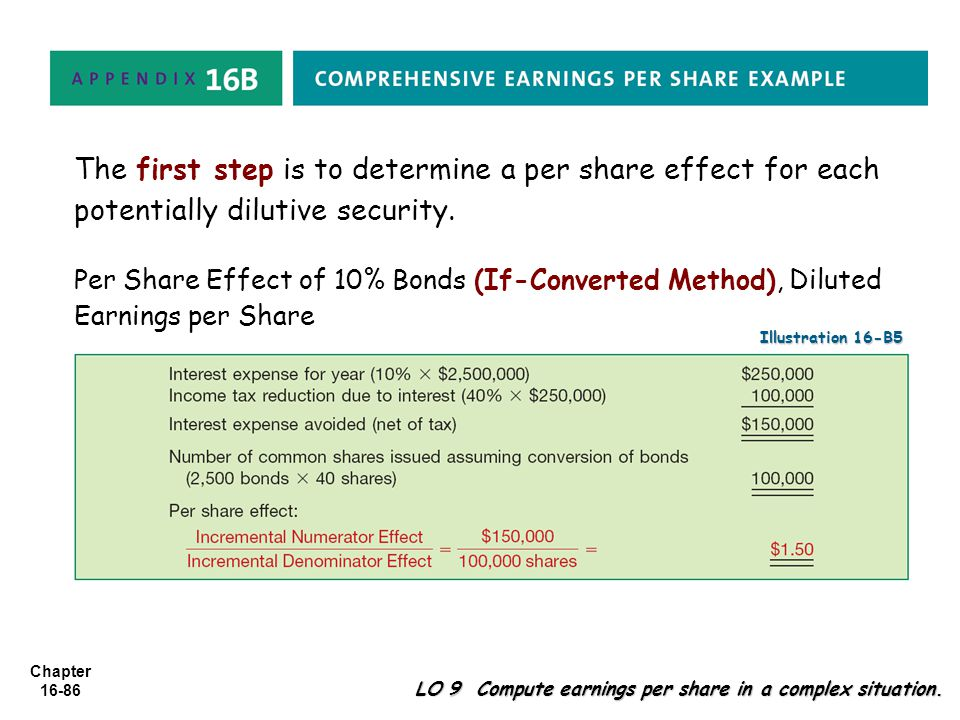 Chapter 16-86 The first step is to determine a per share effect for each potentially dilutive security. Per Share Effect of 10% Bonds (If-Converted Me