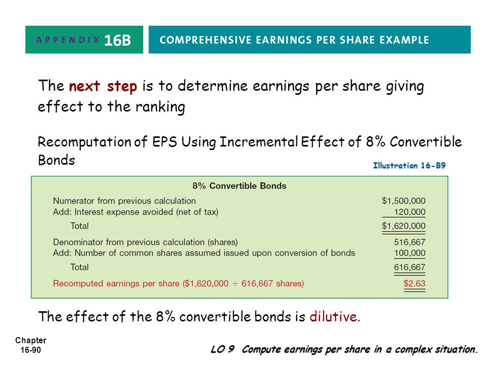 Chapter 16-90 The next step is to determine earnings per share giving effect to the ranking Recomputation of EPS Using Incremental Effect of 8% Convertible Bonds Illustration 16-B9 LO 9 Compute earnings per share in a complex situation.