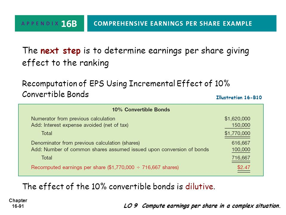 Chapter 16-91 The next step is to determine earnings per share giving effect to the ranking Recomputation of EPS Using Incremental Effect of 10% Convertible Bonds Illustration 16-B10 LO 9 Compute earnings per share in a complex situation.
