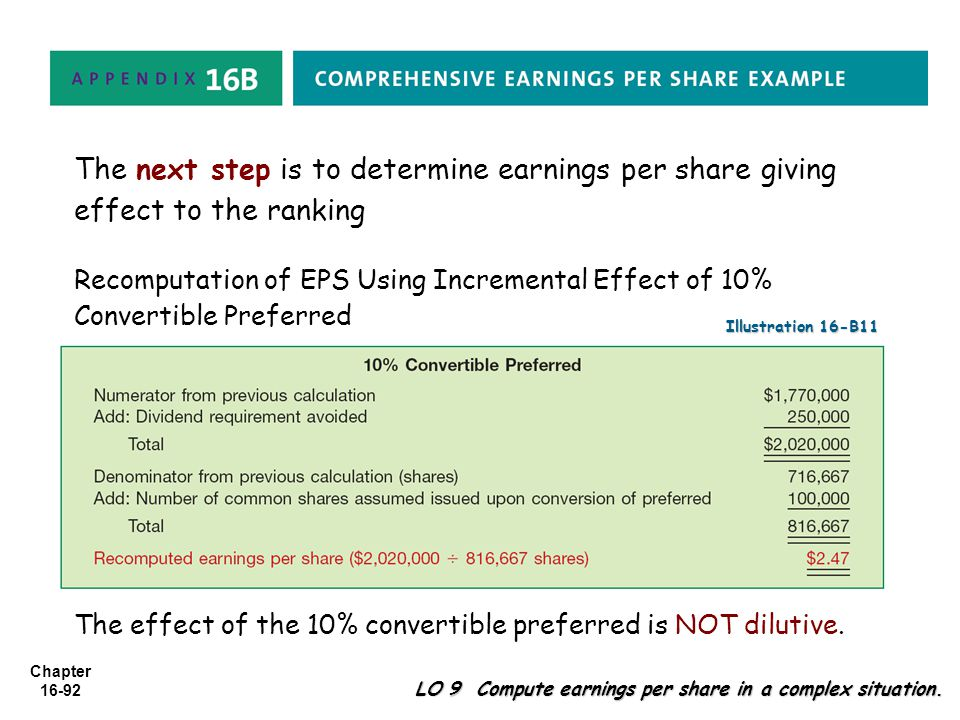 Chapter 16-92 The next step is to determine earnings per share giving effect to the ranking Recomputation of EPS Using Incremental Effect of 10% Convertible Preferred Illustration 16-B11 LO 9 Compute earnings per share in a complex situation.