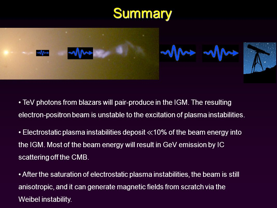 TeV photons from blazars will pair-produce in the IGM.