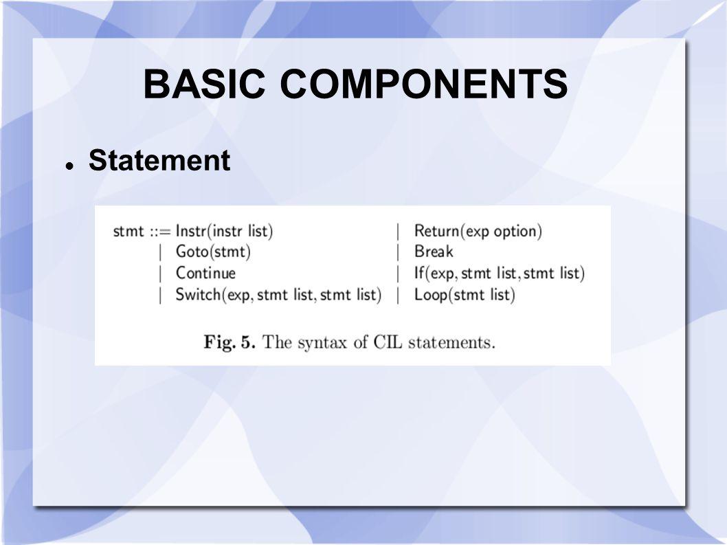 BASIC COMPONENTS Statement